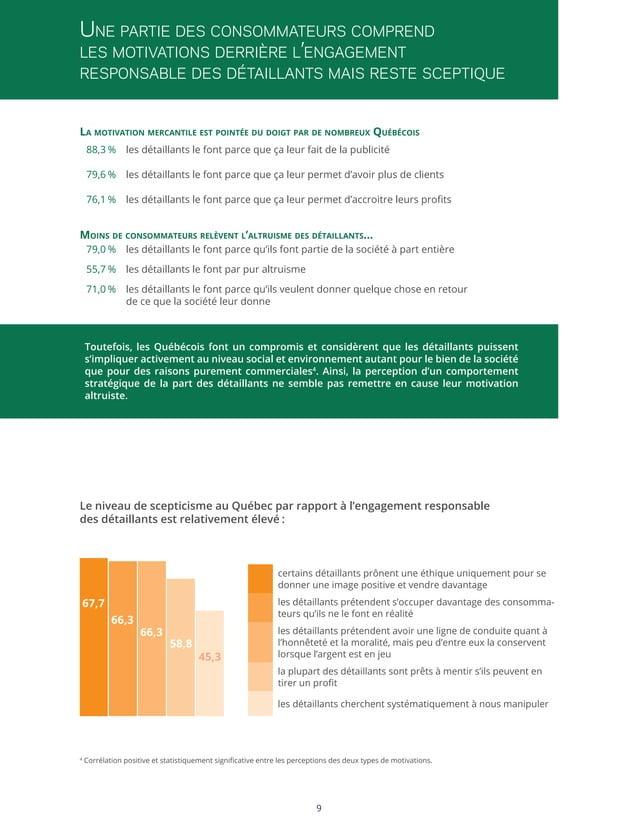 Une partie des consommateurs comprend les motivations derrière l'engagement responsable des détaillants mais reste sceptiq...