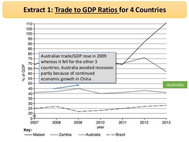 Population Growth in Brazil Essay Sample