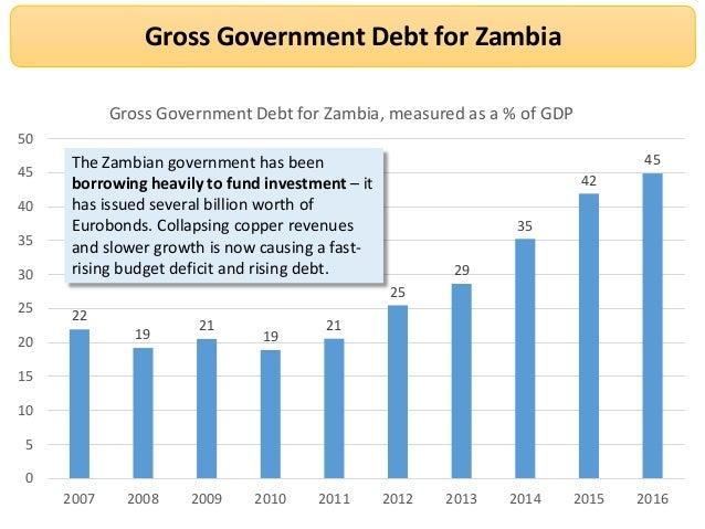 The benefits of fdi in zambian