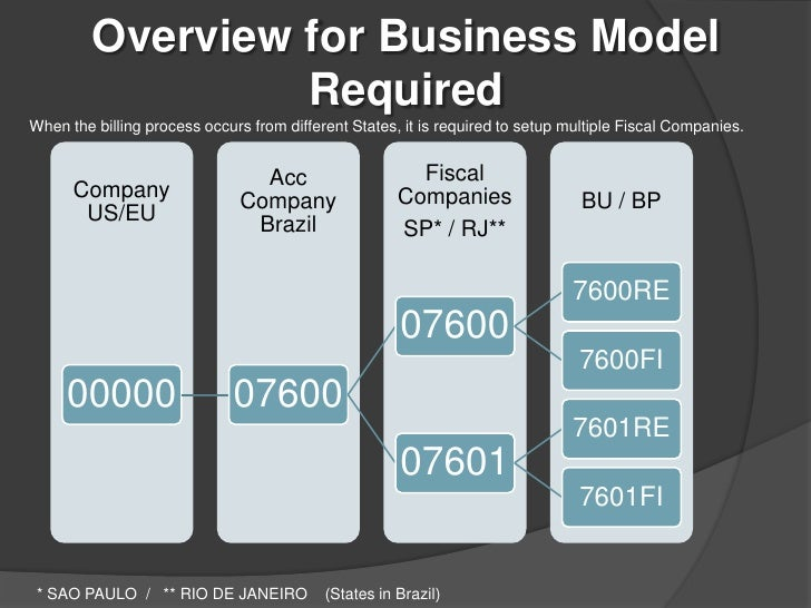 sefam company overview Find company research, competitor information, contact details & financial data for sefam networks inc get the latest business insights from d&b hoovers.