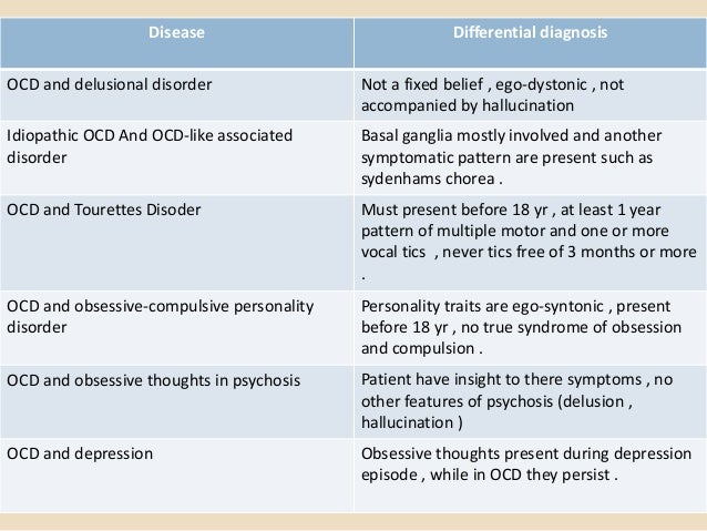 Oc spectrum disorder