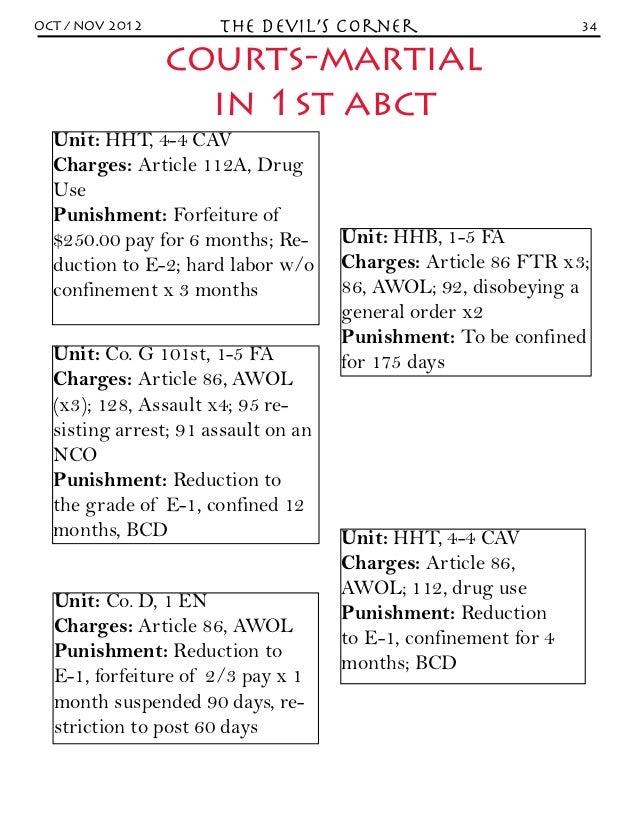 OCT / NOV 2012        the Devil's Corner                         34                 courts-martial                   in 1s...