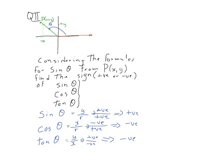 Pre-Cal 30S October 1st 2008
