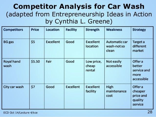 competitive analysis sample - Khafre