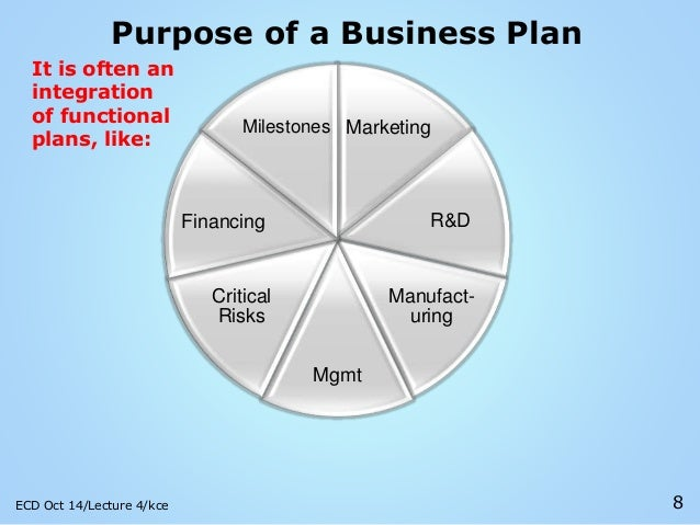 Business plan for student
