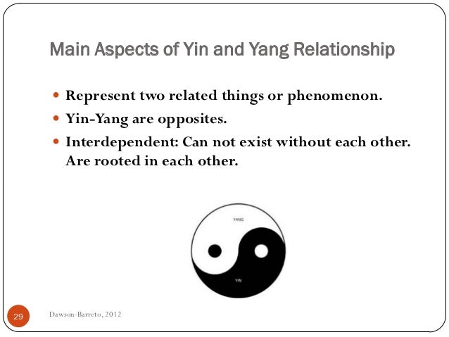 yin and yang in a relationship