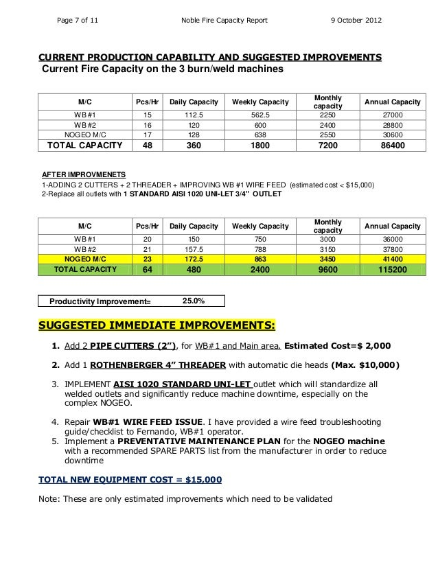 Global Fiberglass Pipe Insulation Market Forecast 2018 ...