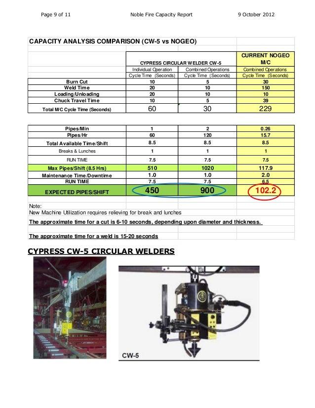 Global Carbon Fiber Composites Supply Chain ...