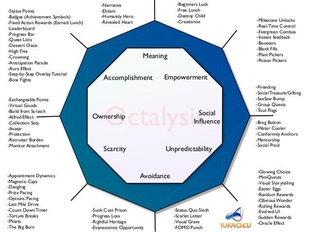 Octalysis Avoidance Ownership Empowerment Meaning Unpredictability Accomplishment Scarcity Social Influence -Narrative -El...