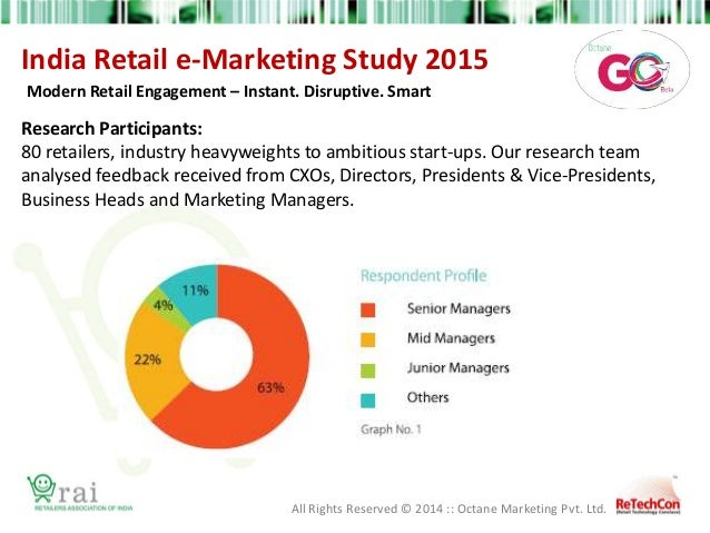 2015 India Retail e-Marketing Research – Retail Marketing Initiatives that Work Slide 2