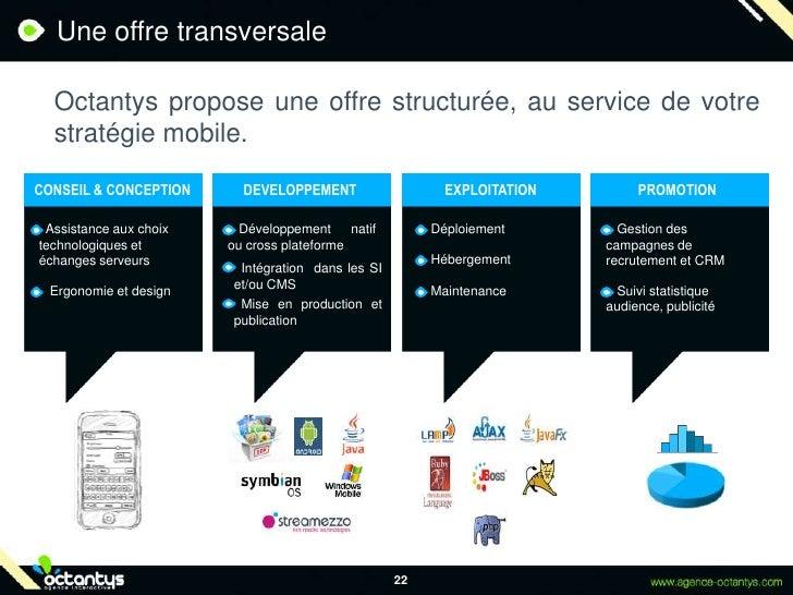 Une offre transversale<br />Octantys propose une offre structurée, au service de votre stratégie mobile.<br />22<br />CON...