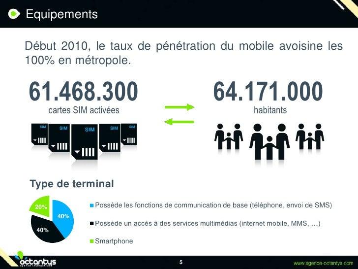 Equipements<br />Début 2010, le taux de pénétration du mobile avoisine les 100% en métropole.<br />5<br />61.468.300<br /...