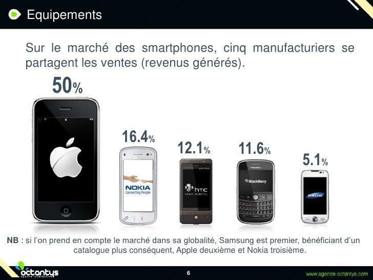 Equipements<br />Sur le marché des smartphones, cinq manufacturiers se partagent les ventes (revenus générés).<br />6<br ...