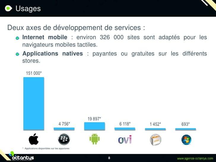 Usages<br />Deux axes de développement de services :<br />Internet mobile : environ 326 000 sites sont adaptés pour les na...