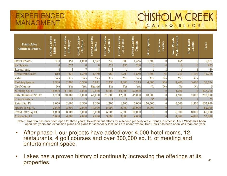 Chisholm creek resort casino pachanga casino concerts