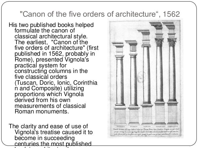 History of architecture 2 october 2012 renaissance for 5 orders of architecture