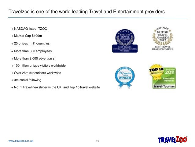 Extended Reach // Travelzoo