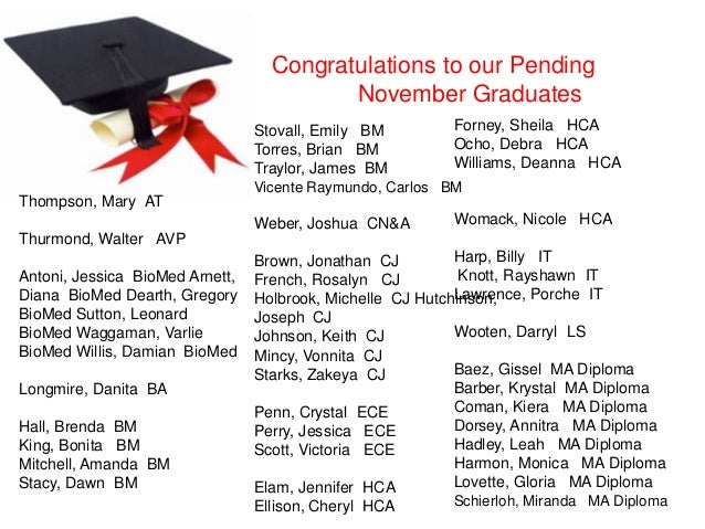 Congratulations to our Pending November Graduates Thompson, Mary AT Thurmond, Walter AVP Antoni, Jessica BioMed Arnett, Di...