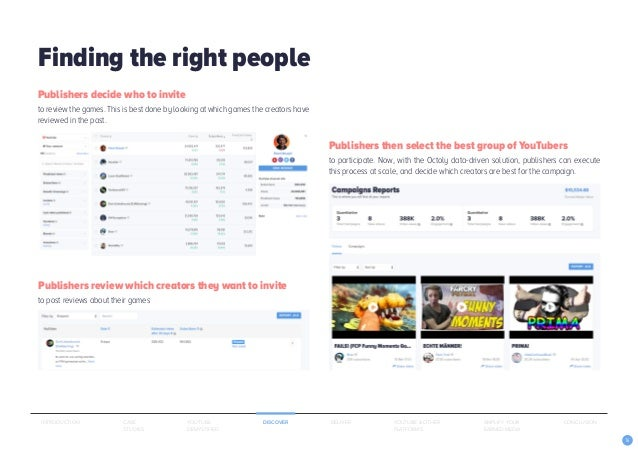 16 INTRODUCTION CASE STUDIES YOUTUBE DEMYSTIFIED DISCOVER DELIVER AMPLIFY YOUR EARNED MEDIA YOUTUBE & OTHER PLATFORMS CONC...