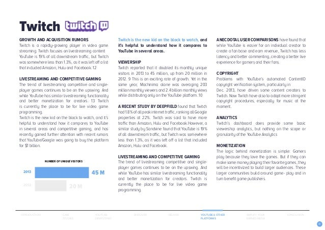 23 GROWTH AND ACQUISITION RUMORS Twitch is a rapidly-growing player in video game streaming. Twitch focuses on livestreami...