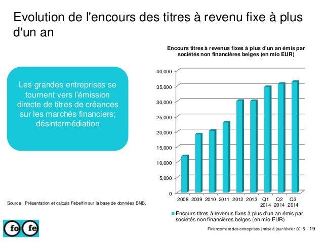 Evolution de l'encours des titres à revenu fixe à plus d'un an Financement des entreprises | mise à jour février 2015 Les ...