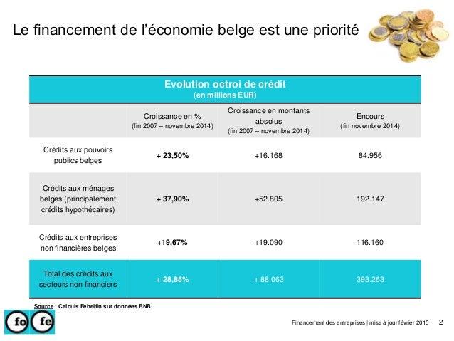 Le financement de l'économie belge est une priorité 2 Evolution octroi de crédit (en millions EUR) Croissance en % (fin 20...