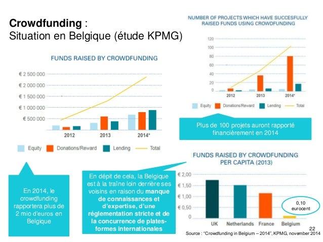 Crowdfunding : Situation en Belgique (étude KPMG) Financement des entreprises | mise à jour février 2015 En 2014, le crowd...
