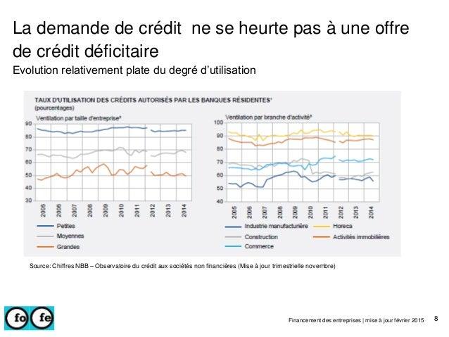 La demande de crédit ne se heurte pas à une offre de crédit déficitaire Evolution relativement plate du degré d'utilisatio...