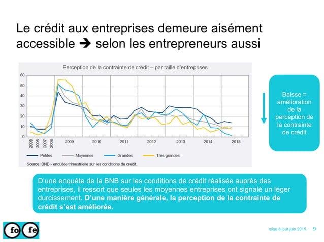 Le crédit aux entreprises demeure aisément accessible  selon les entrepreneurs aussi mise à jour juin 2015 9 D'une enquêt...