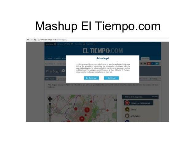 Mashup El Tiempo.com