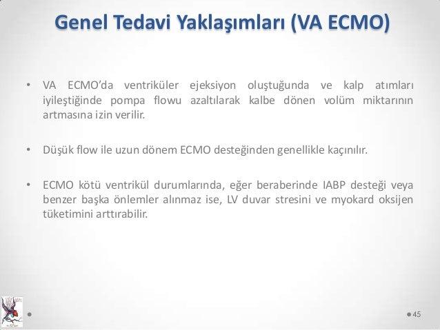 Ekstrakorporeal ventriküler: normaldir 97