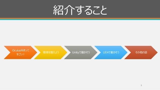 Oculus Riftを楽しもう! UnityとUnrealEngine4で始めるVRコンテンツ Slide 3