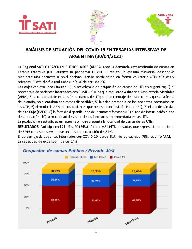 1 ANÁLISIS DE SITUACIÓN DEL COVID 19 EN TERAPIAS INTENSIVAS DE ARGENTINA (30/04/2021) La Regional SATI CABA/GRAN BUENOS AI...