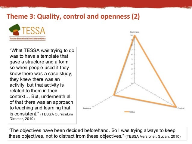 """Theme 3: Quality, control and openness (2)  """"What TESSA was trying to do  was to have a template that  gave a structure an..."""
