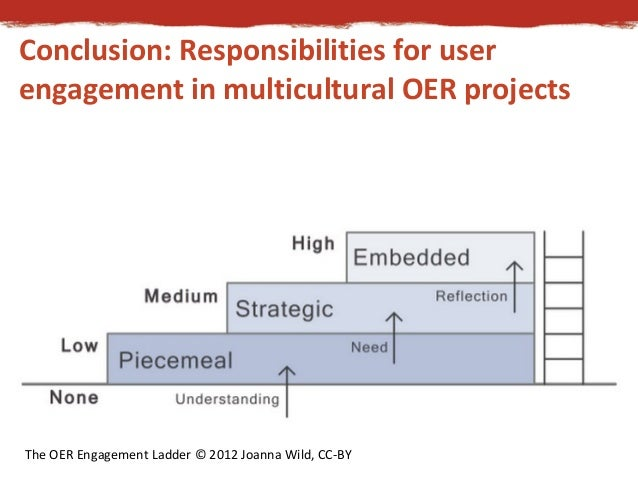 Conclusion: Responsibilities for user  engagement in multicultural OER projects  The OER Engagement Ladder © 2012 Joanna W...