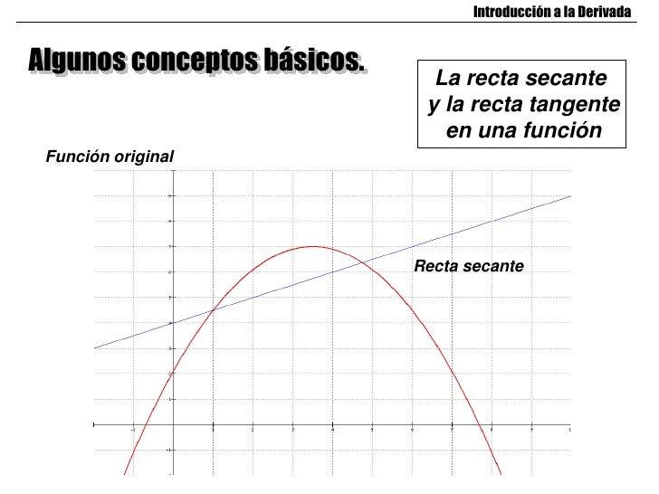 Concepto geom trico de la derivada de una funci n y su for Exterior tangente y secante