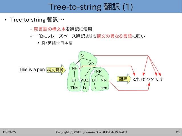 15/03/25 Copyright (C) 2015 by Yusuke Oda, AHC-Lab, IS, NAIST 20 Tree-to-string 翻訳 (1) ● Tree-to-string 翻訳 … – 原言語の構文木を翻訳に...