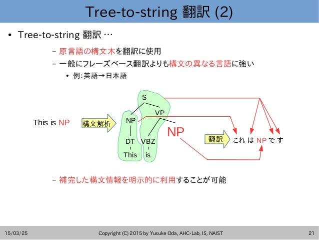 15/03/25 Copyright (C) 2015 by Yusuke Oda, AHC-Lab, IS, NAIST 21 Tree-to-string 翻訳 (2) ● Tree-to-string 翻訳 … – 原言語の構文木を翻訳に...
