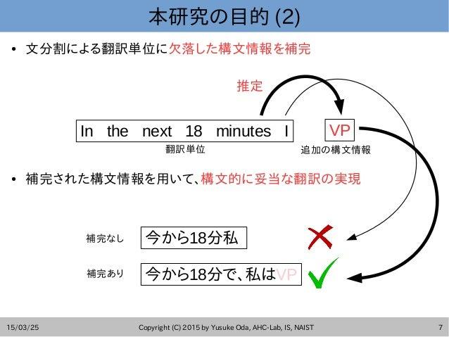 15/03/25 Copyright (C) 2015 by Yusuke Oda, AHC-Lab, IS, NAIST 7 本研究の目的 (2) ● 文分割による翻訳単位に欠落した構文情報を補完 ● 補完された構文情報を用いて、構文的に妥当...
