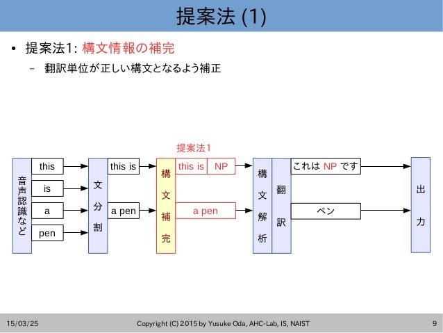 15/03/25 Copyright (C) 2015 by Yusuke Oda, AHC-Lab, IS, NAIST 9 提案法 (1) ● 提案法1: 構文情報の補完 – 翻訳単位が正しい構文となるよう補正 音 声 認 識 な ど 構 ...