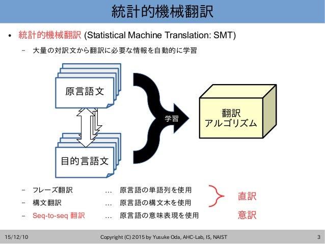 15/12/10 Copyright (C) 2015 by Yusuke Oda, AHC-Lab, IS, NAIST 3 統計的機械翻訳 ● 統計的機械翻訳 (Statistical Machine Translation: SMT) –...