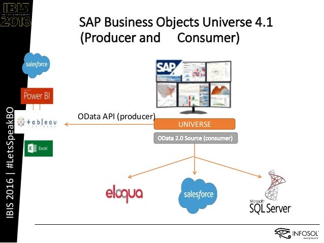 OData and the future of business objects universes