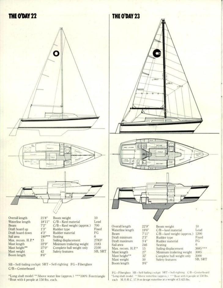 O Day Cruisers Originial Brochure