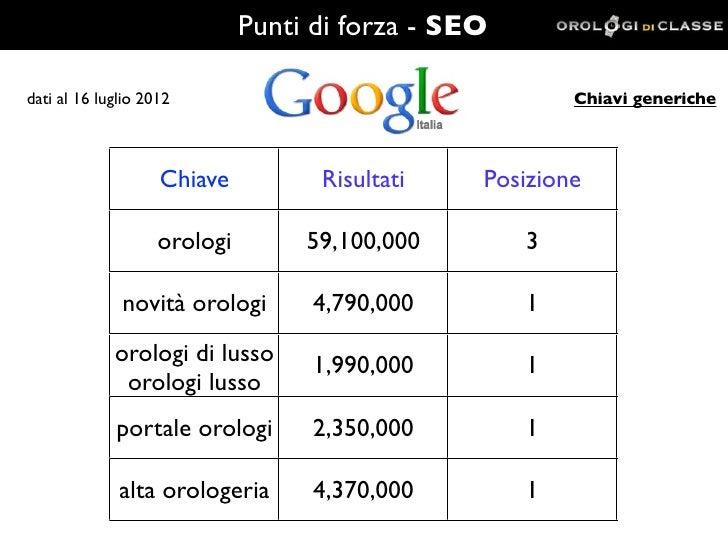 Punti di forza - SEOdati al 16 luglio 2012                                   Chiavi generiche                    Chiave   ...