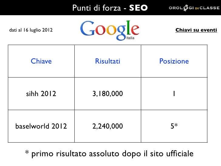 Punti di forza - SEOdati al 16 luglio 2012                              Chiavi su eventi          Chiave               Ris...
