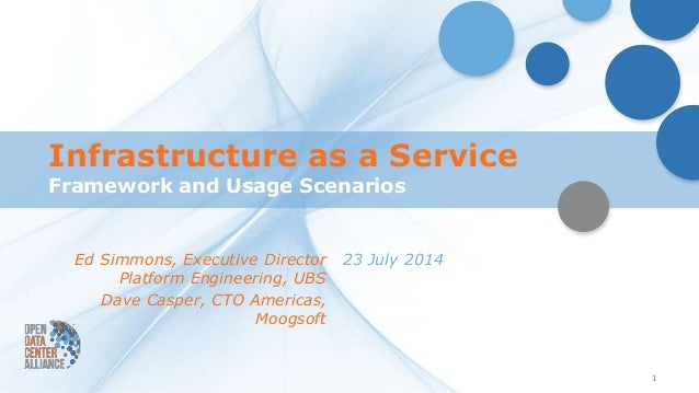 Infrastructure as a Service Framework and Usage Scenarios 1 Ed Simmons, Executive Director Platform Engineering, UBS Dave ...