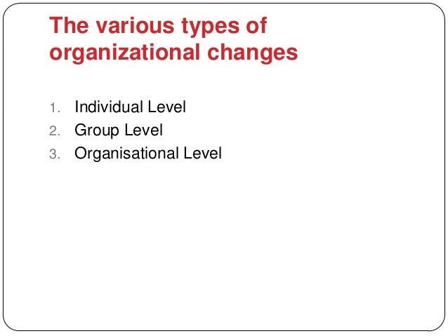 The various types oforganizational changes1. Individual Level2. Group Level3. Organisational Level