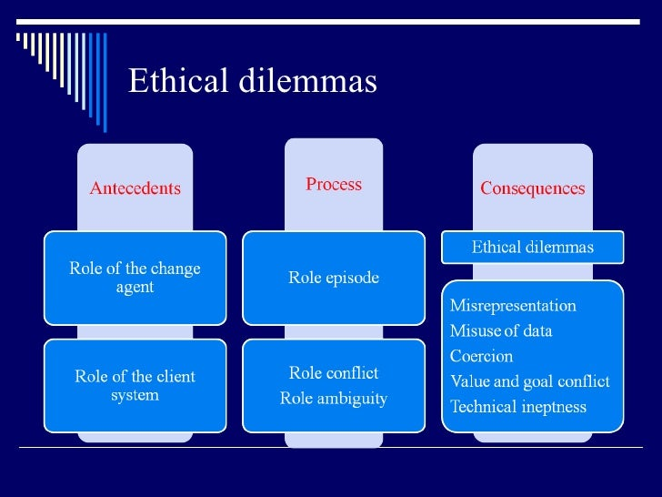 Ethical dilemmas when developing aap
