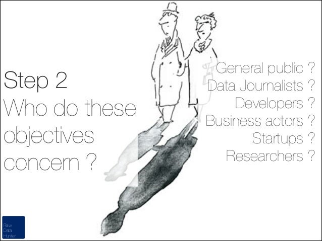 Step 2 Who do these objectives concern ? Raw Data Hunter  General public ? Data Journalists ? Developers ? Business actors...