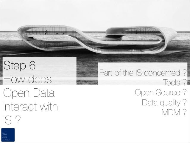 Step 6 How does Open Data interact with IS ? Raw Data Hunter  Part of the IS concerned ? Tools ? Open Source ? Data qualit...